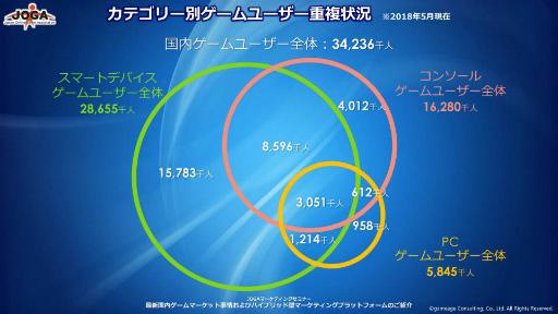 【スト5】こういうの見ると日本はPS4よりPCのが人多いんだよな